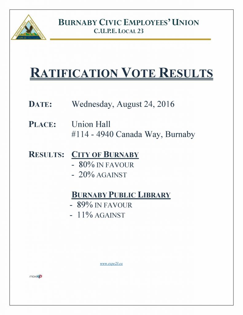 Ratification Results 2016